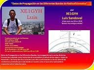 2020-06-11_datospropagacióndiferentesbandasradioaficionadosxe1gyh