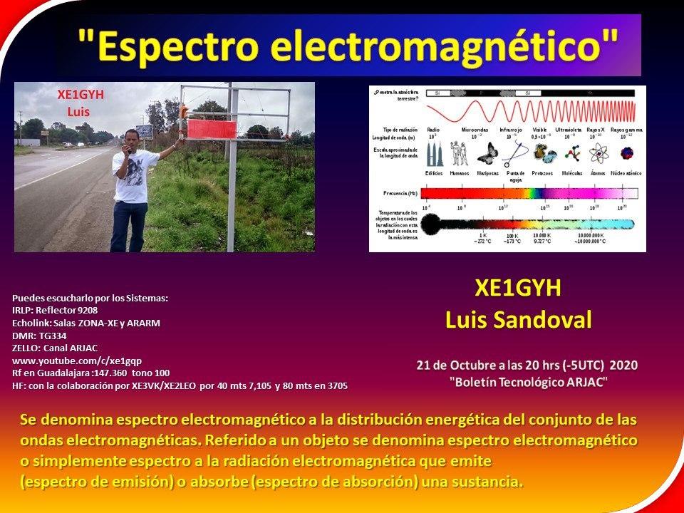 2020-10-22_espectro_electromagnético